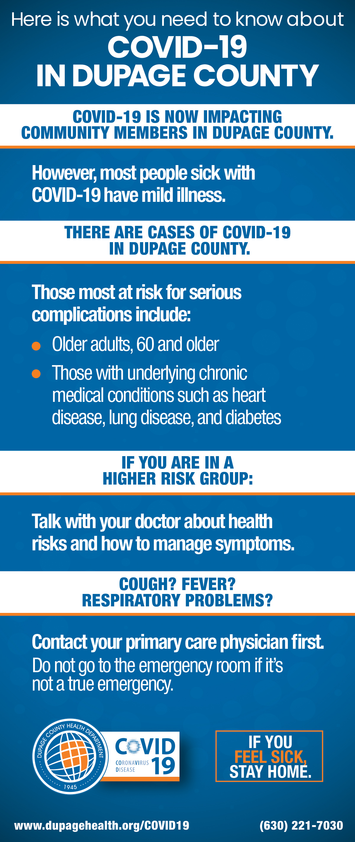 Here is what you need to know about COVID-19 infographic
