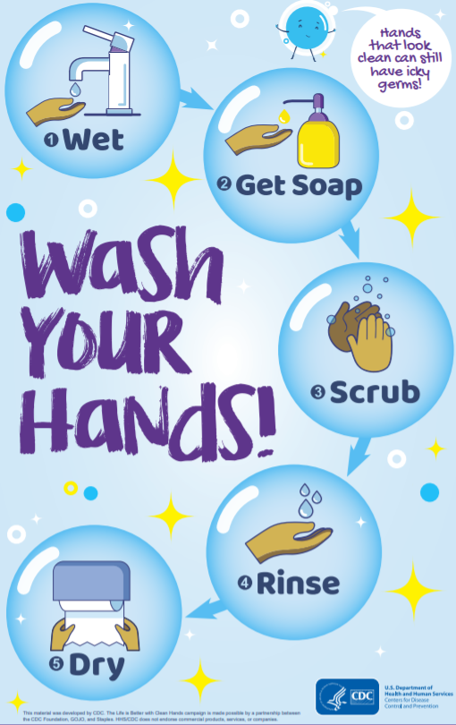CDC Wash Your Hands Guidance 5 steps  Opens in new window